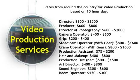 What goes into a video and media production